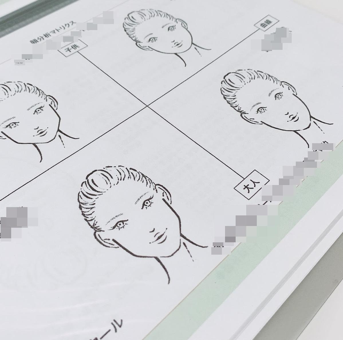 診断 顔 骨格